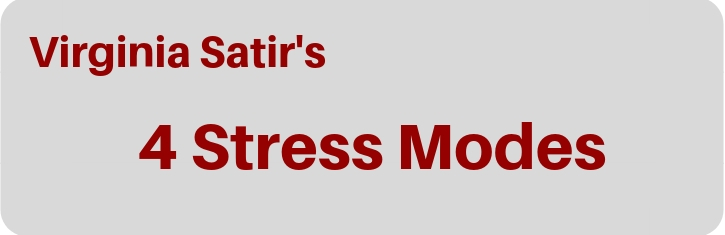 Virginia Satir's 4 Stress Modes